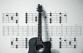Wstęp do nauki gry na gitarze.